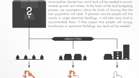 Understanding the implications of land budgets